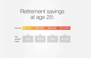 How-Much-Money-Should-I-Have-In-Savings-For-Retirement